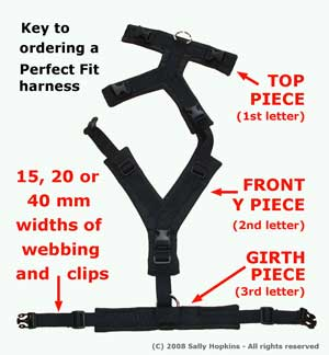 The parts that make up a Perfect Fit Harness